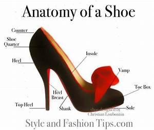 Miss Jackie U0026 39 S Views  Anatomy Of A Shoe