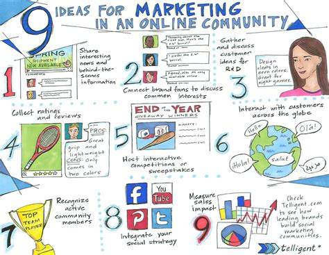 9 Social Marketing Ideas For Online Communities. Resume Examples With No Experience. When You Get A Job Offer Template. Ring Size Template. Write Up Forms For Work Template. Free Powerpoint Design Templates. Romantic Good Morning Messages For Boyfriend. Santa Claus Certificate Template. Microsoft Office Forms Template
