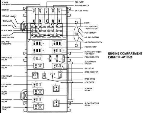 2002 Ford Ranger V6 Fuse Diagram by 1998 Ford Ranger 3 0 V6 Horn Will Not Work At The Steering