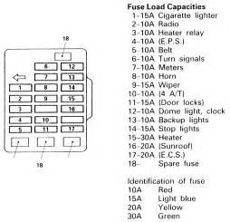 watch more like relay 2000 mitsubishi galant es mitsubishi galant fuse box diagram