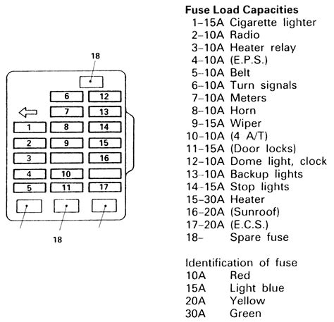 Which Fuse I For The Radio In A 2002 Miatum by Repair Guides Circuit Protection Autozone