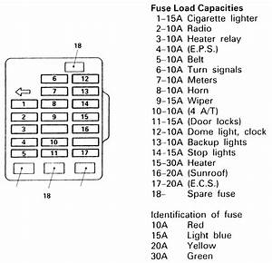 Mitsubishi Mirage 93 Fuse Diagram