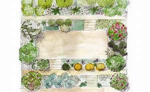 Jardin En Pente Raide : comment cr er un jardin sur une pente ~ Melissatoandfro.com Idées de Décoration