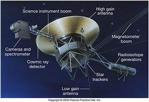 Voyager 2 - Pics about space