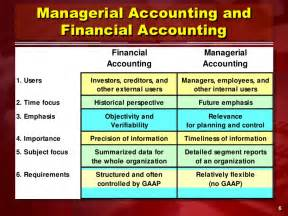 Managerial Accounting Examples