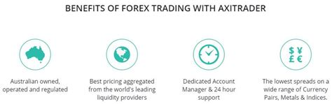 best forex trading platform demo account axitrader review 2019 compare the forex platform