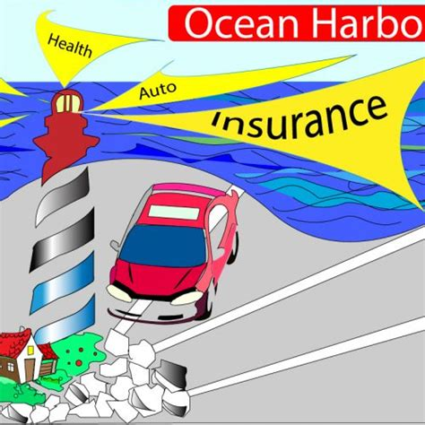 During covid19, healthcare is more important than ever before. Car insurance quotes in pa - insurance