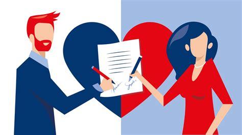 Steuern Sparen Auch Ohne Ehe by Eingetragene Lebenspartnerschaft Steuer