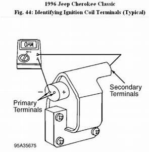 ignition coil driver circuit diagram With ignition coilcar wiring diagram page 13