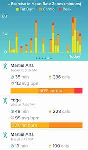 Resting Heart Rate My Favorite Health Chart
