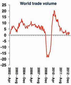 Post-Commodity Supercycle, Emerging Markets To Affect ...