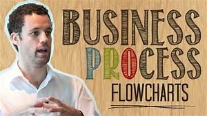 Business Process Flow Chart Sample