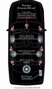 Diagram  First Details Of Lexus Ls460 Advanced Audio System
