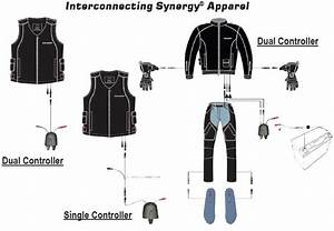 Tourmaster Synergy 2 0 12v Heated Motorcycle Jacket Liner