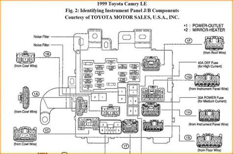 1997 Toyotum Avalon Engine Diagram by 1996 Toyota Camry Wiring Diagram