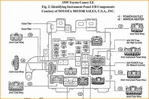 Diagram 1996 Toyota Camry Wiring Diagram