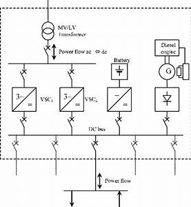 Layout Of The Low Voltage Dc Distribution System