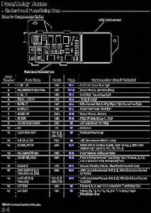 1998 Honda Civic Fuse Box Diagram