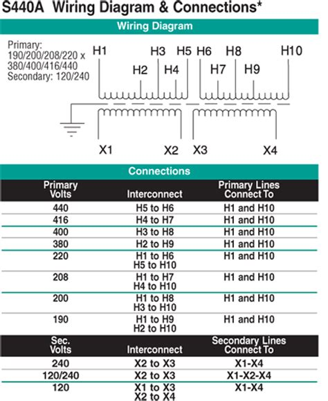 380 120 Single Line Wiring Diagram by 10 Kva Transformer Primary 190 200 208 220 X 380 400 416