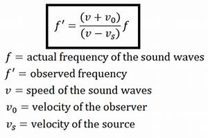 The Doppler Effect: Formula & Calculation - Video & Lesson ...