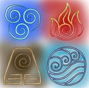 Symbols, the four elements | Zodiac Signs | Pinterest ...