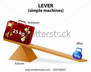 Levers Stock Photos, Images, & Pictures | Shutterstock