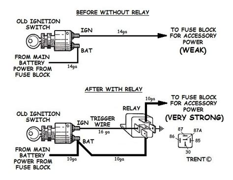 universal ignition switch wiring diagram wiring diagram