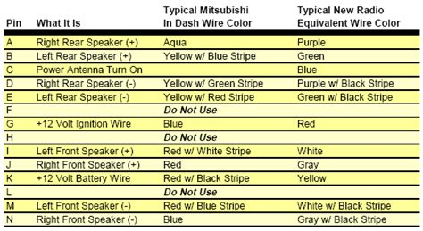 Solved Need Wiring Diagram For Mitsubishi Stereo