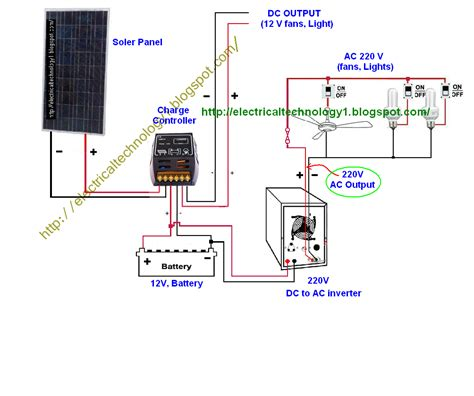 Dc Fan Wiring by Wiring Diagram For Solar Panel To Battery Collection
