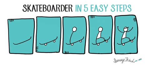 Imagethink's 5 Easy Steps To Draw A Skateboarder