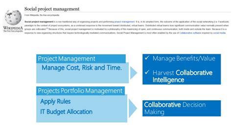 Social Project Management V1