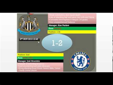Newcastle vs Chelsea Premier League Preview and Prediction ...