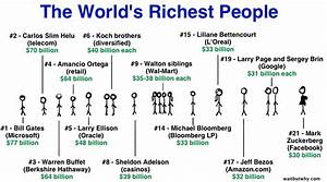 Top 50 Richest Man in World Fresh List of Rich People ...