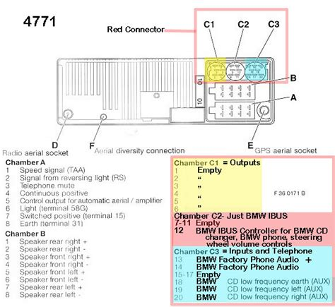 E39 Bmw Busines Cd Wiring Diagram by Ins And Outs