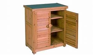 Meuble De Rangement Exterieur : rangement pour bois exterieur maison design ~ Edinachiropracticcenter.com Idées de Décoration