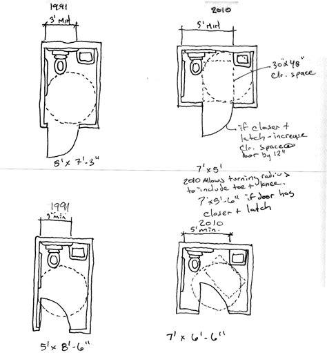bathroom floor plan design tool bathroom remodel ada floor dimensions clean handicap idolza