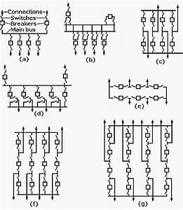 Basics Of Distribution Substations