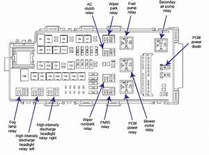 2008 Ford Edge Fuse Diagram