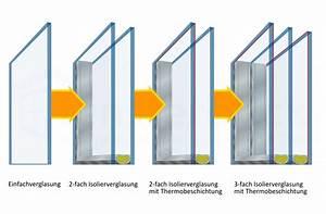 3 Fach Verglasung Preis : isolierverglasung w rmeschutz f r fenster und t ren ~ Sanjose-hotels-ca.com Haus und Dekorationen