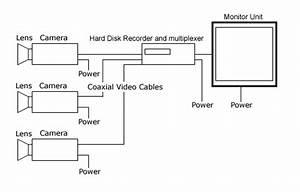 Analog Camera Wiring Diagram