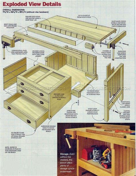 cabinet makers workbench plans woodarchivist