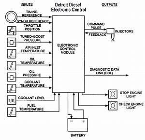 4 Stroke Sel Engine Components Diagram  U2022 Downloaddescargar Com