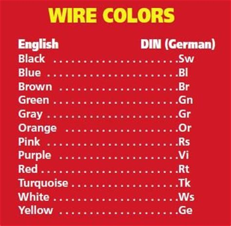 wire and wire codes metric and sae american for all