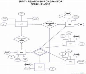 Er Diagram Search Engine   Entity Relationship Diagram