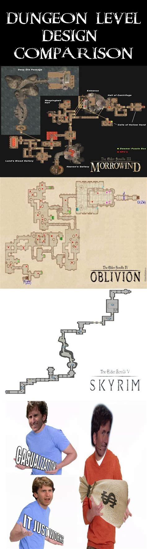 Elder Scrolls Memes - the elder scrolls vi casulfell by barcaborn meme center