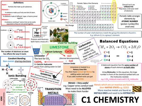 Chemistry Gcse Unit 1 Aqa Posters  Presentation In Gcse Chemistry
