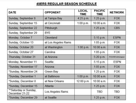 nfl schedule release  sunday night football matchups