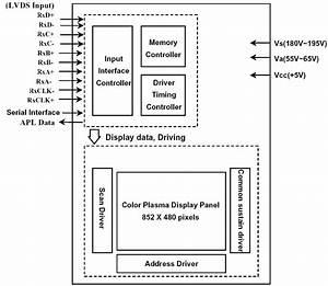 Electro Help  Daewoo Dsp-4224lvs  U2013 Plasma Monitor