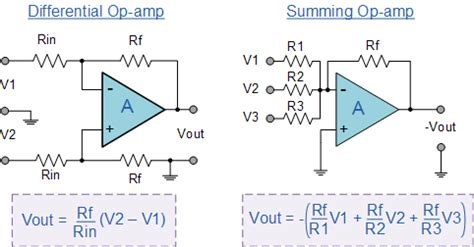 Operational Amplifier Summary Amp Basics