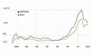 Goldwert Berechnen : wie der dollarkurs den goldwert beeinflusst das investment ~ Themetempest.com Abrechnung